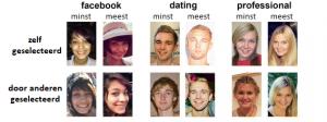 Tinder Profielfoto Hack Photofeeler 2